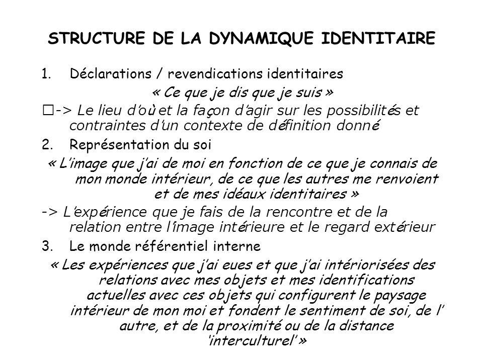 STRUCTURE DE LA DYNAMIQUE IDENTITAIRE 1.Déclarations / revendications identitaires « Ce que je dis que je suis » -> Le lieu d ' o ù et la fa ç on d '
