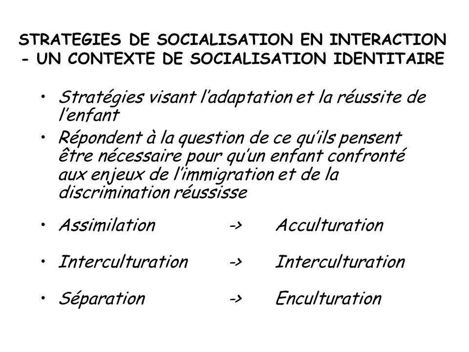 STRATEGIES DE SOCIALISATION EN INTERACTION - UN CONTEXTE DE SOCIALISATION IDENTITAIRE Stratégies visant l'adaptation et la réussite de l'enfant Répond
