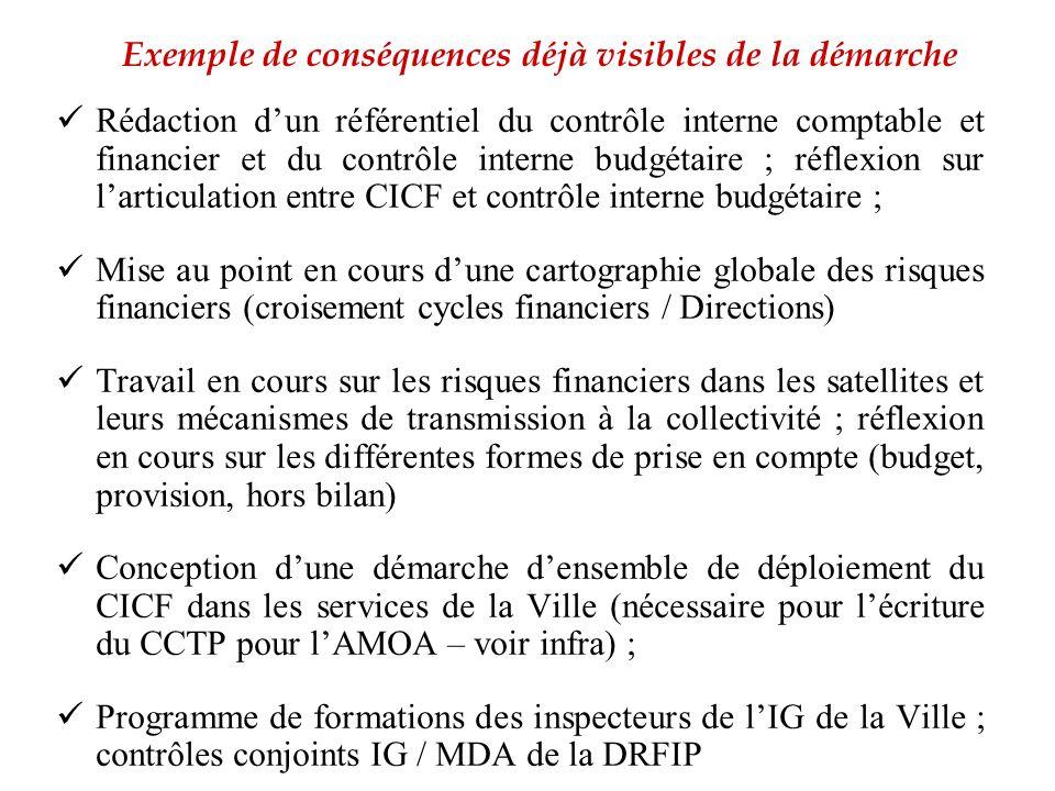 Rédaction d'un référentiel du contrôle interne comptable et financier et du contrôle interne budgétaire ; réflexion sur l'articulation entre CICF et c