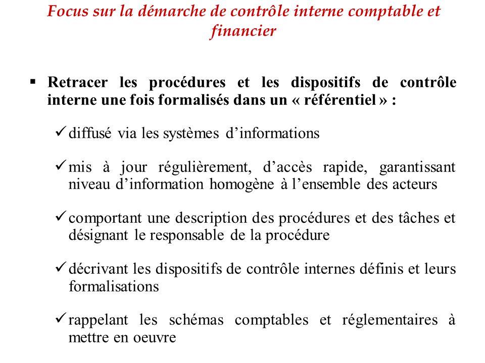  Retracer les procédures et les dispositifs de contrôle interne une fois formalisés dans un « référentiel » : diffusé via les systèmes d'informations