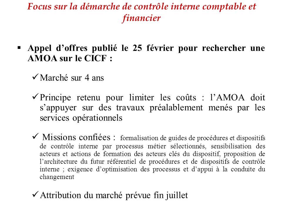  Appel d'offres publié le 25 février pour rechercher une AMOA sur le CICF : Marché sur 4 ans Principe retenu pour limiter les coûts : l'AMOA doit s'a