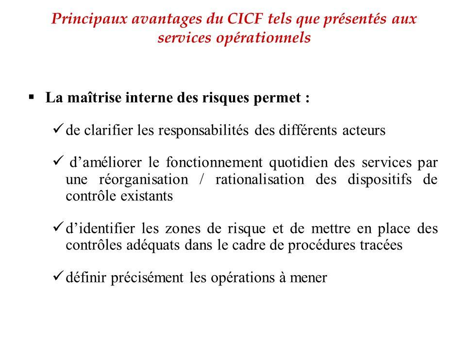  La maîtrise interne des risques permet : de clarifier les responsabilités des différents acteurs d'améliorer le fonctionnement quotidien des service