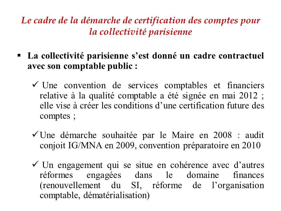 Le cadre de la démarche de certification des comptes pour la collectivité parisienne  La convention de services comptables et financiers comprends trois grands domaines d'action : Une convention chapeau assortie de fiches actions qui constitue un programme de travail à moyen terme ; une annexe = cadre de référence de la maitrise interne des risques comptables et financiers (MIRCF), avec sa déclinaison pour les systèmes d'information Trois grands domaines sont couverts :  Respect du principe d'annualité  Fiabilisation du bilan (actif et passif)  Mise en place d'un CICF (ou système de MIRCF)