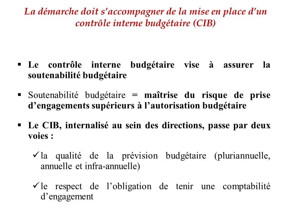 La démarche doit s'accompagner de la mise en place d'un contrôle interne budgétaire (CIB)  Le contrôle interne budgétaire vise à assurer la soutenabi