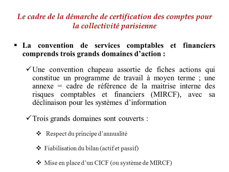 Le cadre de la démarche de certification des comptes pour la collectivité parisienne  La convention de services comptables et financiers comprends tr