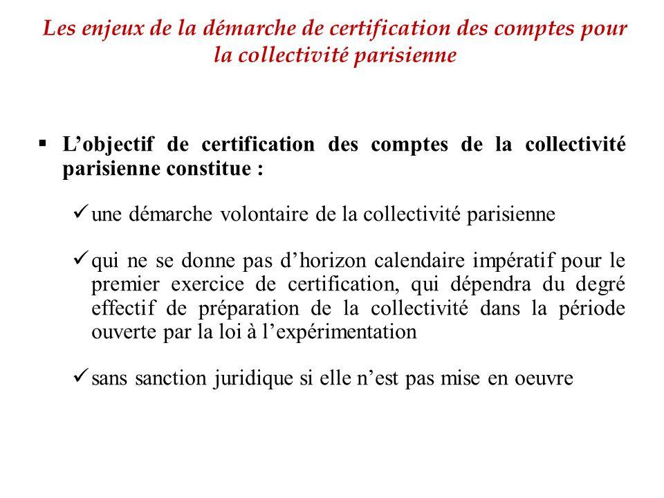  L'objectif de certification des comptes de la collectivité parisienne constitue : une démarche volontaire de la collectivité parisienne qui ne se do