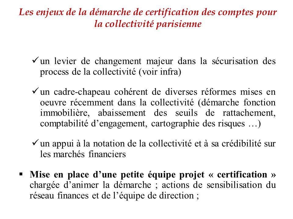 un levier de changement majeur dans la sécurisation des process de la collectivité (voir infra) un cadre-chapeau cohérent de diverses réformes mises e