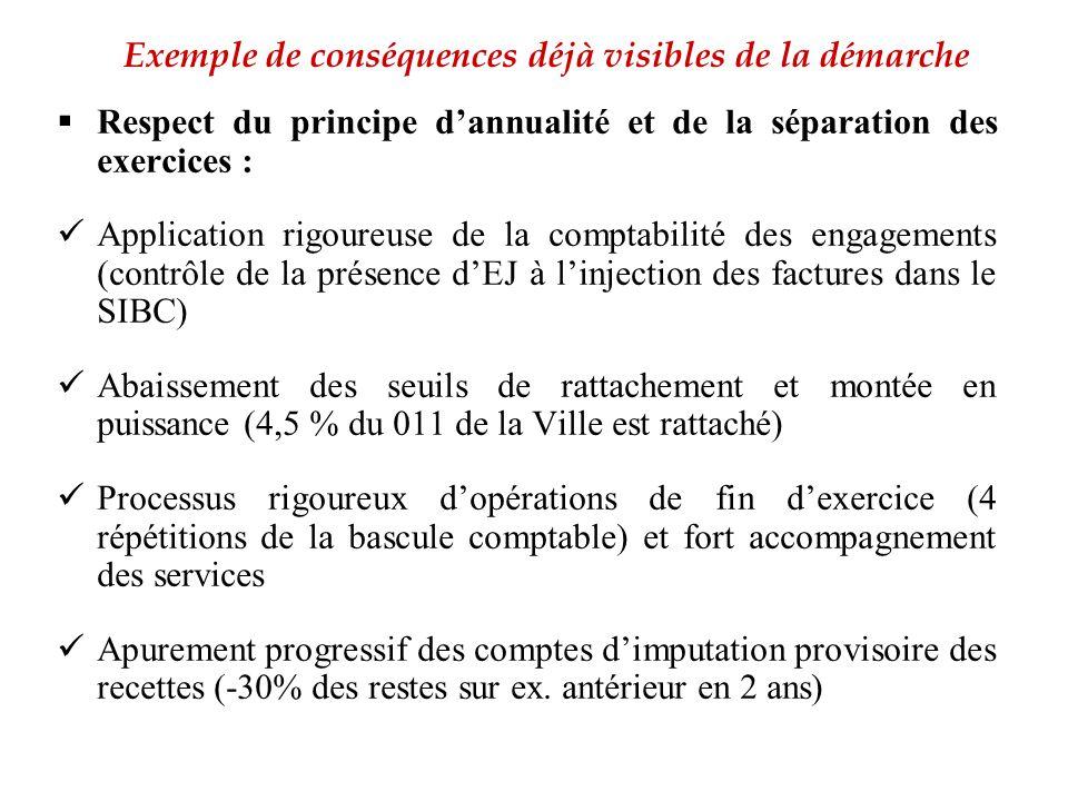  Respect du principe d'annualité et de la séparation des exercices : Application rigoureuse de la comptabilité des engagements (contrôle de la présen