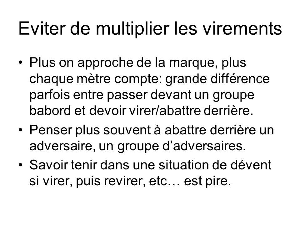 Eviter de multiplier les virements Plus on approche de la marque, plus chaque mètre compte: grande différence parfois entre passer devant un groupe ba