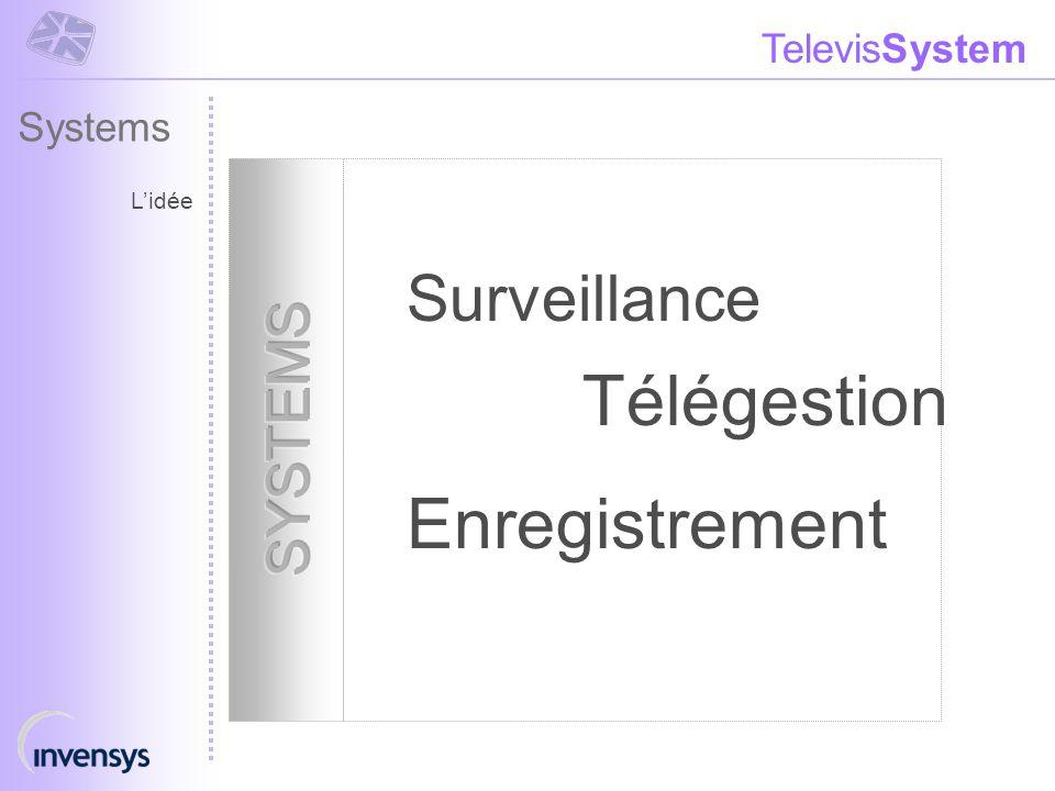 TelevisSystem Systems L'idée Surveillance Télégestion Enregistrement