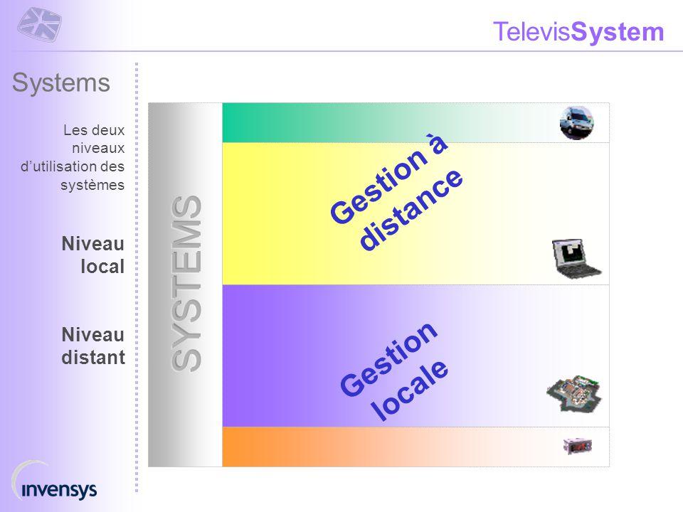 Systems Les deux niveaux d'utilisation des systèmes Niveau local Niveau distant Gestion à distance Gestion locale