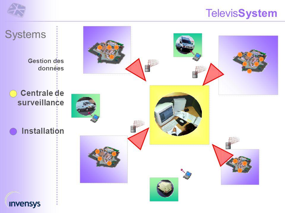 TelevisSystem Systems Gestion des données Centrale de surveillance Installation