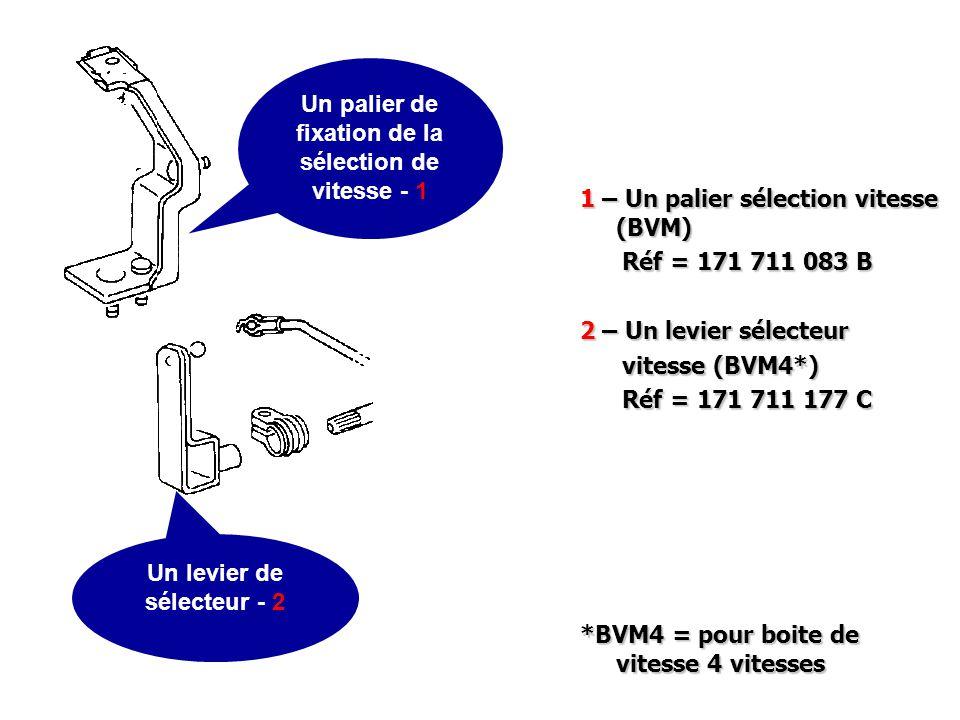 1 – Un palier sélection vitesse (BVM) Réf = 171 711 083 B Réf = 171 711 083 B 2 – Un levier sélecteur vitesse (BVM4*) vitesse (BVM4*) Réf = 171 711 17