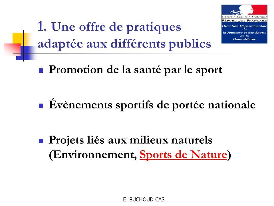 E. BUCHOUD CAS Promotion de la santé par le sport Évènements sportifs de portée nationale Projets liés aux milieux naturels (Environnement, Sports de
