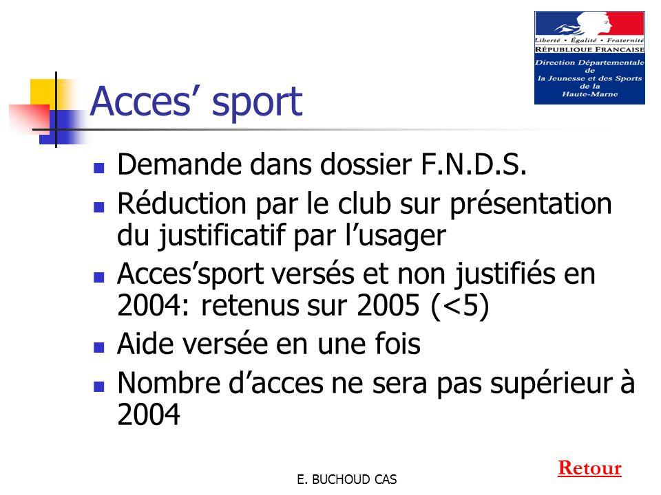 E. BUCHOUD CAS Demande dans dossier F.N.D.S.