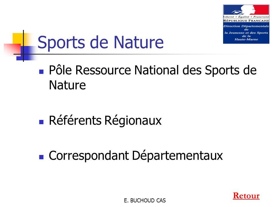 E. BUCHOUD CAS Sports de Nature Pôle Ressource National des Sports de Nature Référents Régionaux Correspondant Départementaux Retour
