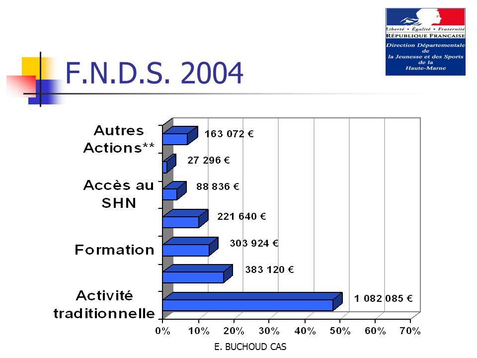 E. BUCHOUD CAS F.N.D.S. 2004