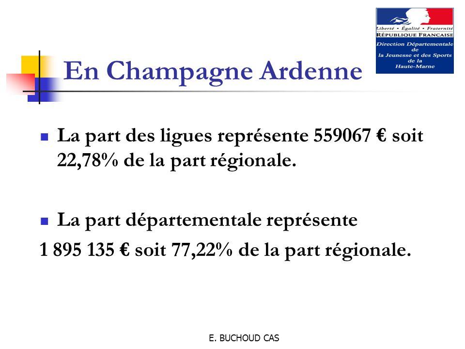 E. BUCHOUD CAS En Champagne Ardenne La part des ligues représente 559067 € soit 22,78% de la part régionale. La part départementale représente 1 895 1