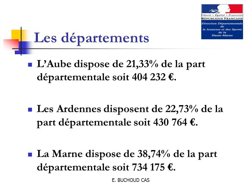 E. BUCHOUD CAS Les départements L'Aube dispose de 21,33% de la part départementale soit 404 232 €.