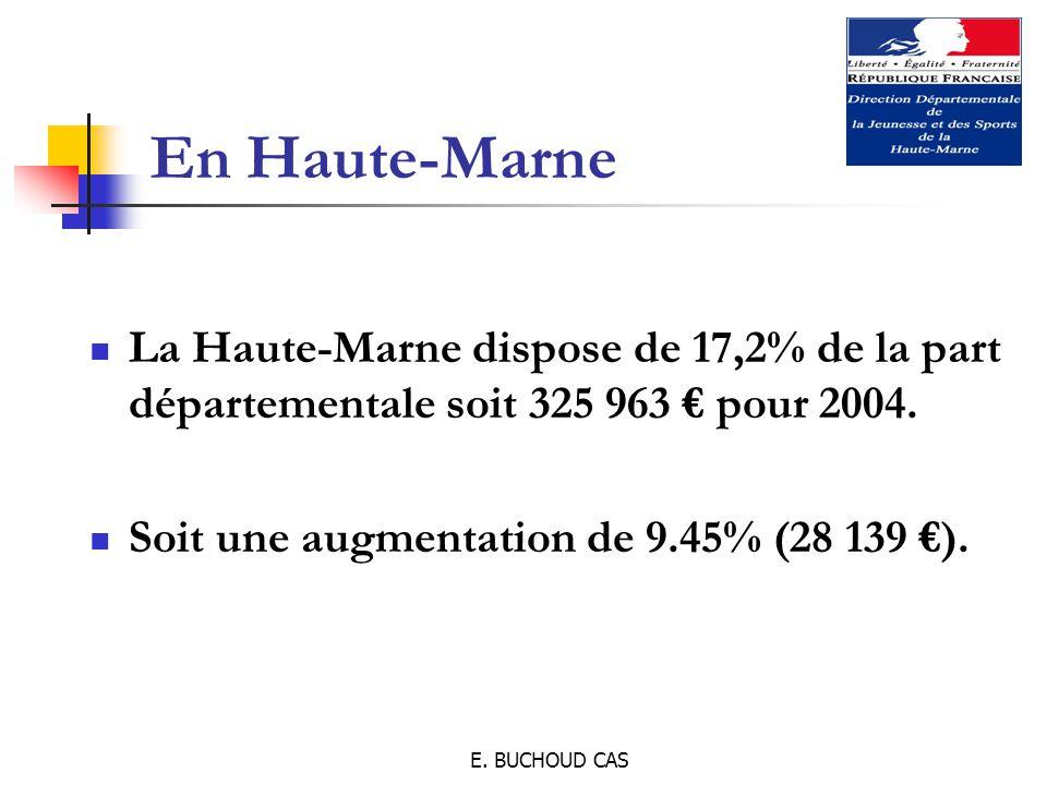 E. BUCHOUD CAS En Haute-Marne La Haute-Marne dispose de 17,2% de la part départementale soit 325 963 € pour 2004. Soit une augmentation de 9.45% (28 1