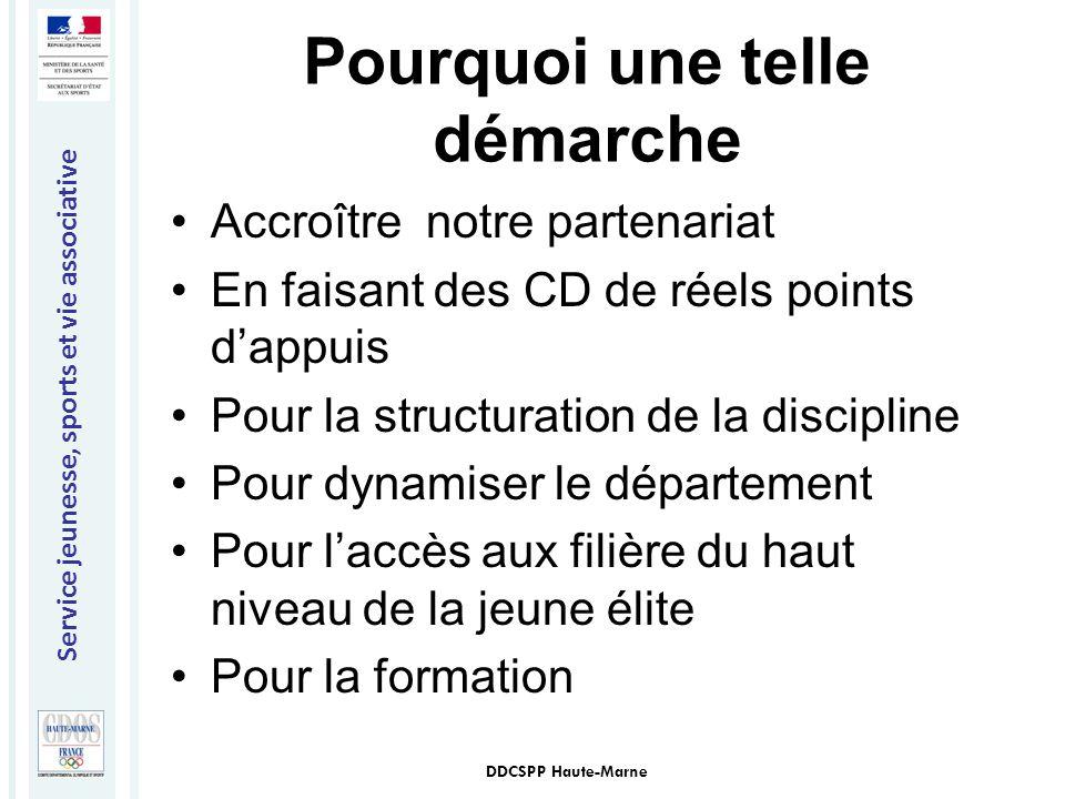 Service jeunesse, sports et vie associative DDCSPP Haute-Marne Pourquoi une telle démarche Accroître notre partenariat En faisant des CD de réels poin