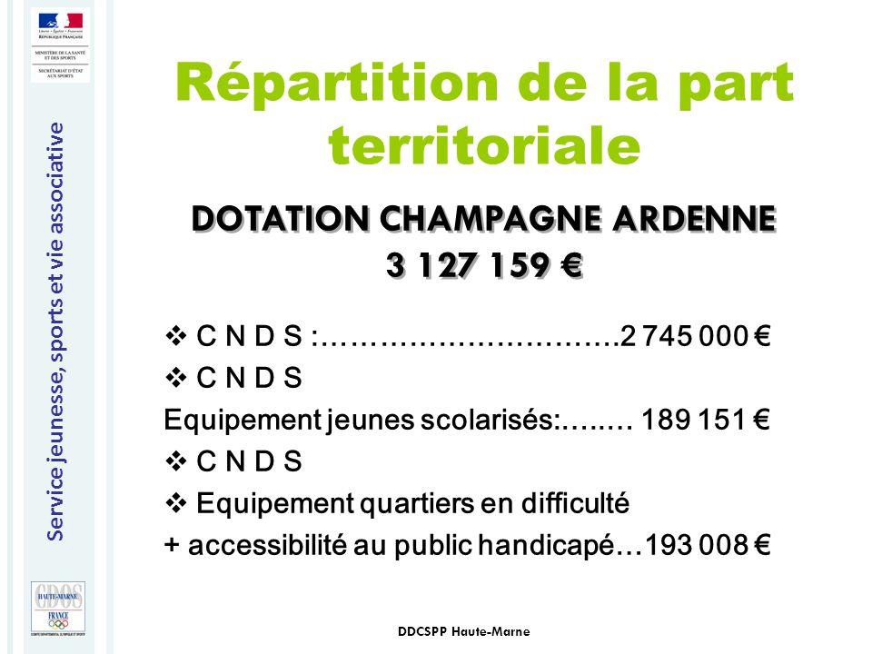 Service jeunesse, sports et vie associative DDCSPP Haute-Marne Répartition de la part territoriale  C N D S :………………………….2 745 000 €  C N D S Equipem
