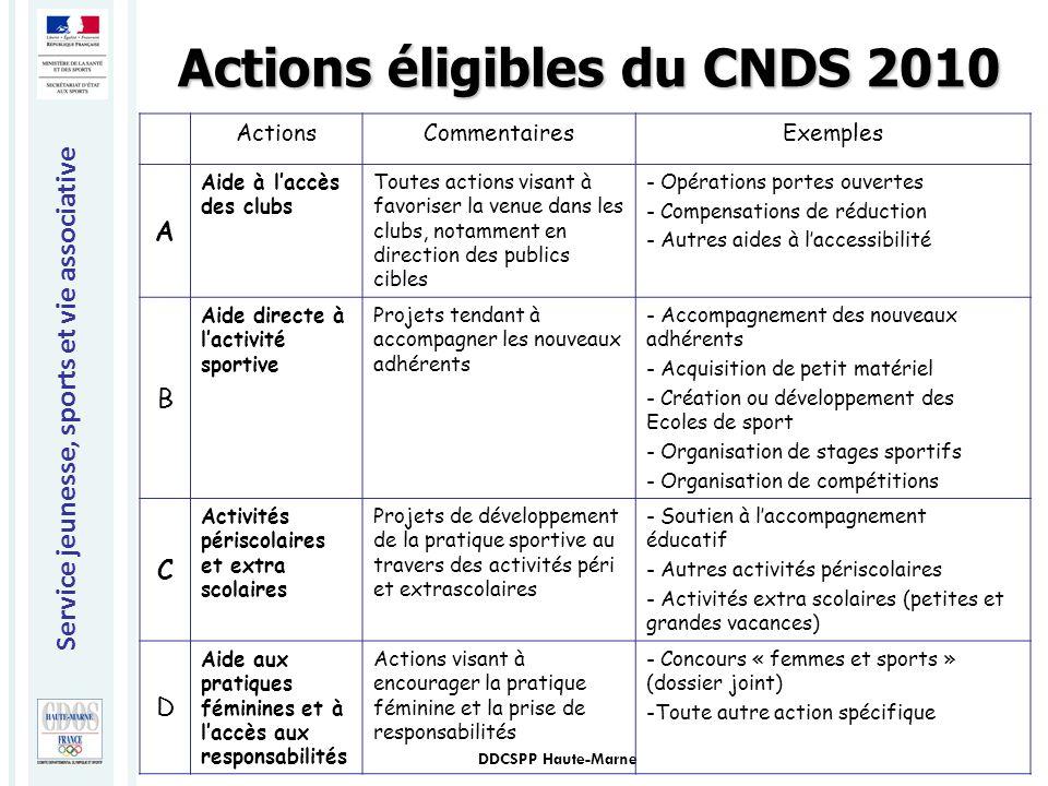 Service jeunesse, sports et vie associative DDCSPP Haute-Marne ActionsCommentairesExemples A Aide à l'accès des clubs Toutes actions visant à favorise