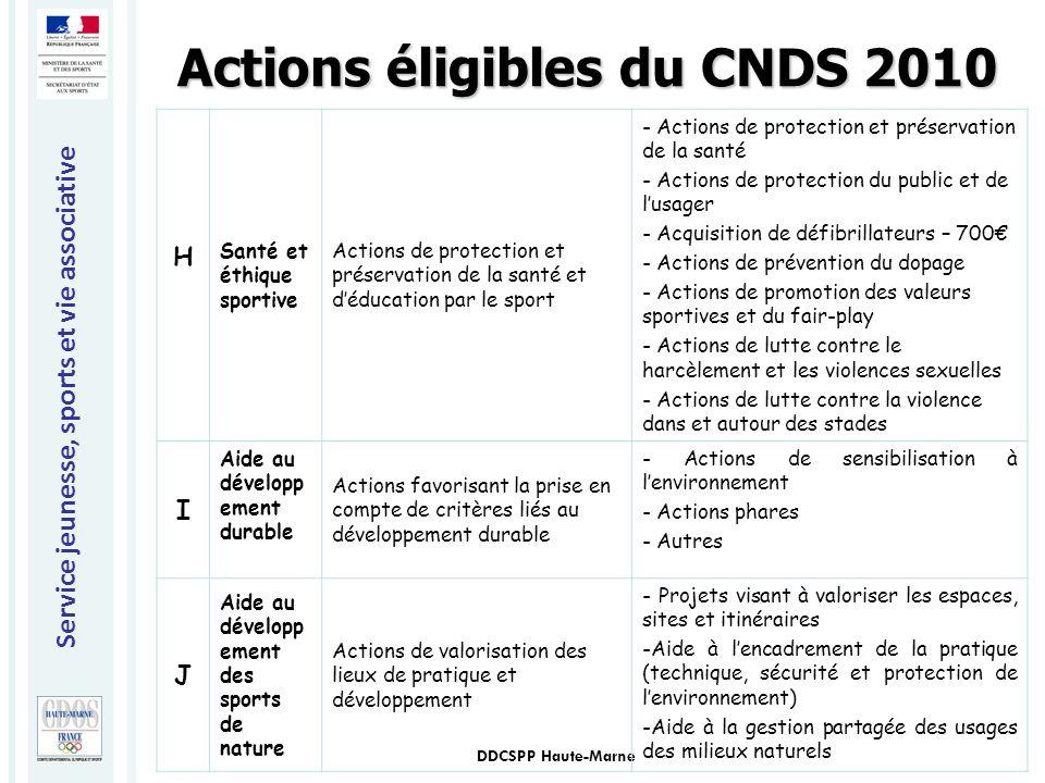 Service jeunesse, sports et vie associative DDCSPP Haute-Marne H Santé et éthique sportive Actions de protection et préservation de la santé et d'éduc
