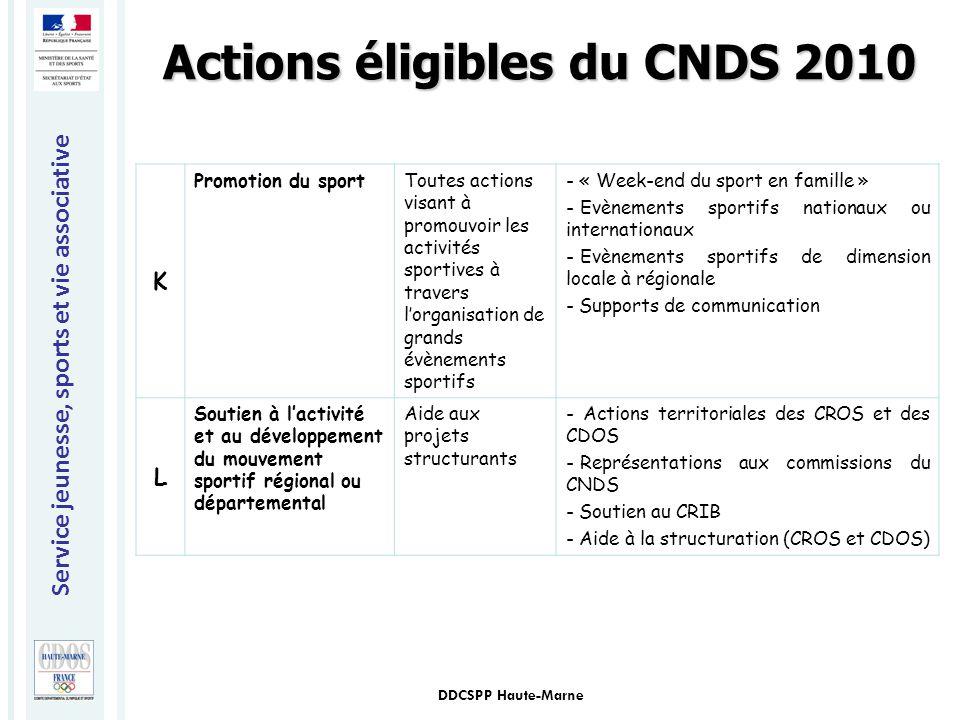Service jeunesse, sports et vie associative DDCSPP Haute-Marne K Promotion du sportToutes actions visant à promouvoir les activités sportives à traver