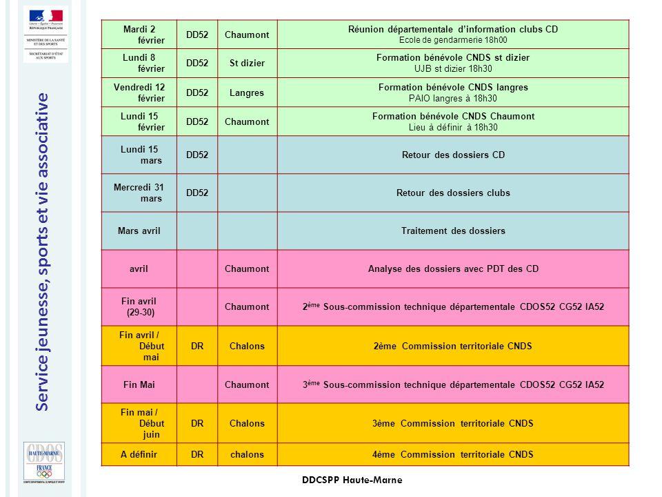 Service jeunesse, sports et vie associative DDCSPP Haute-Marne Mardi 2 février DD52Chaumont Réunion départementale d'information clubs CD Ecole de gen