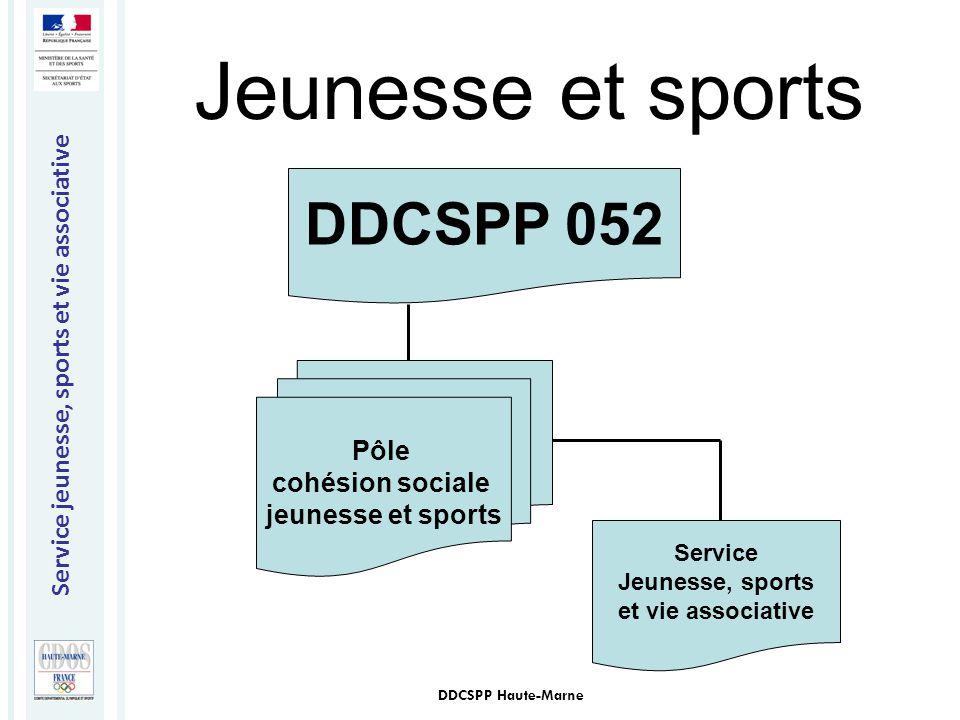 Service jeunesse, sports et vie associative DDCSPP Haute-Marne Jeunesse et sports Pôle cohésion sociale jeunesse et sports DDCSPP 052 Service Jeunesse