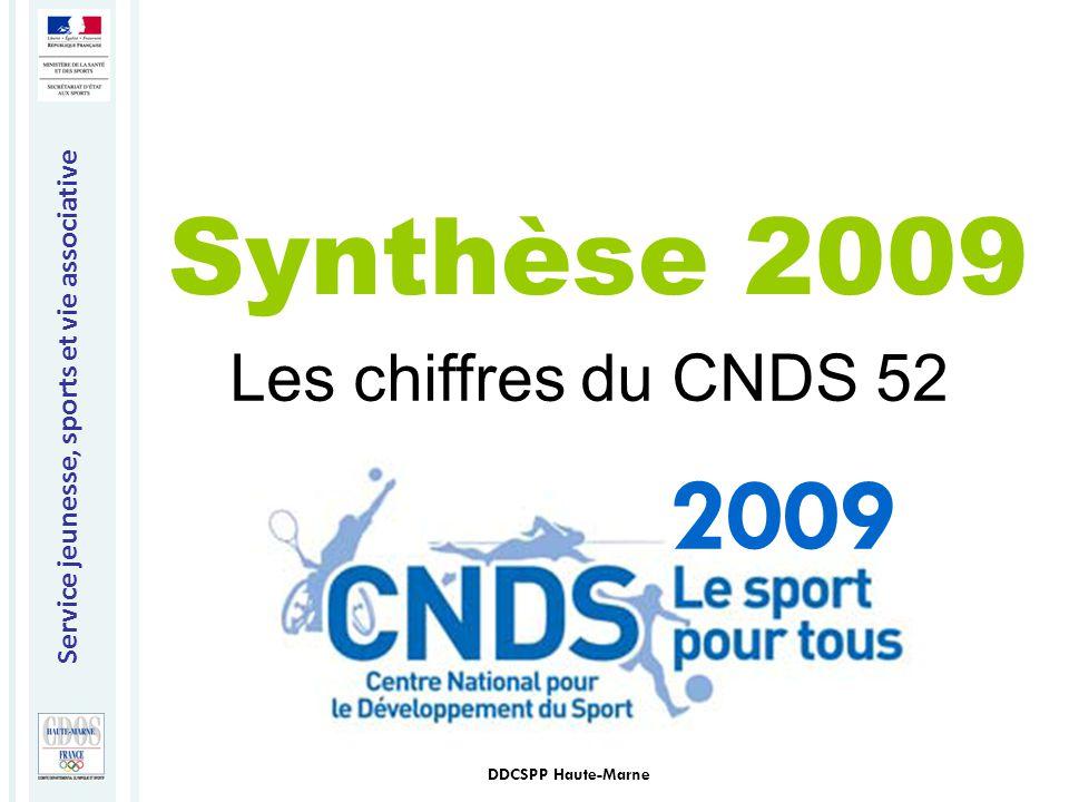 Service jeunesse, sports et vie associative DDCSPP Haute-Marne Synthèse 2009 2009 Les chiffres du CNDS 52