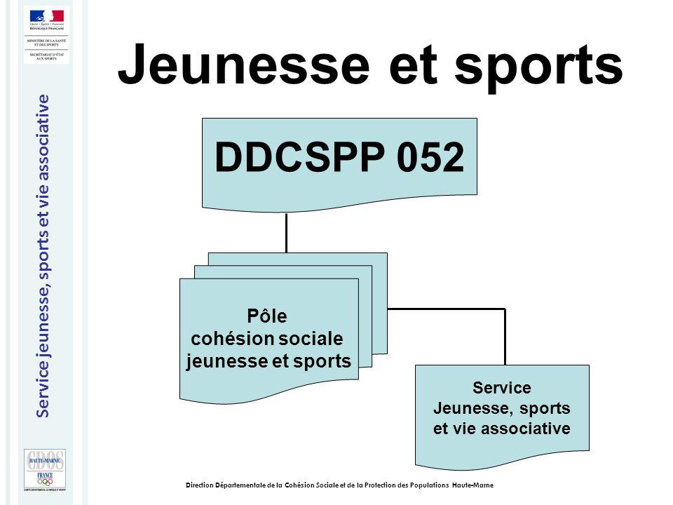 Service jeunesse, sports et vie associative Direction Départementale de la Cohésion Sociale et de la Protection des Populations Haute-Marne Calendrier 2010 2010