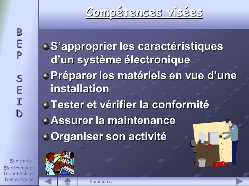 S'approprier les caractéristiques d'un système électronique Préparer les matériels en vue d'une installation Tester et vérifier la conformité Assurer la maintenance Organiser son activité B E P S E I D B E P S E I D Systèmes Électroniques Industriels et Domestiques Compétences visées Sommaire