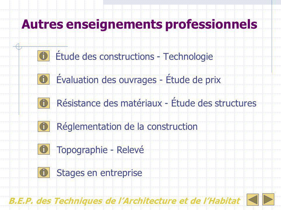 Autres enseignements professionnels Étude des constructions - Technologie Évaluation des ouvrages - Étude de prix Résistance des matériaux - Étude des