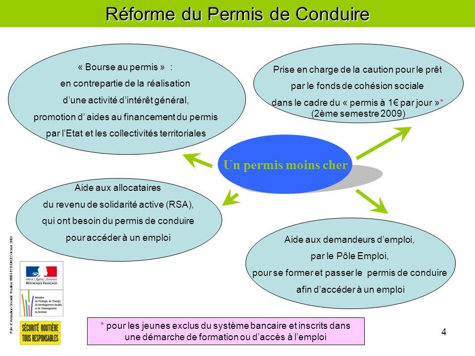 Pôle d'Animation Sécurité Routière MIDI-PYRENEES février 2009 4 Réforme du Permis de Conduire Un permis moins cher Prise en charge de la caution pour le prêt par le fonds de cohésion sociale dans le cadre du « permis à 1€ par jour »* (2ème semestre 2009) Aide aux demandeurs d'emploi, par le Pôle Emploi, pour se former et passer le permis de conduire afin d'accéder à un emploi Aide aux allocataires du revenu de solidarité active (RSA), qui ont besoin du permis de conduire pour accéder à un emploi « Bourse au permis » : en contrepartie de la réalisation d'une activité d'intérêt général, promotion d' aides au financement du permis par l'Etat et les collectivités territoriales * pour les jeunes exclus du système bancaire et inscrits dans une démarche de formation ou d'accès à l'emploi