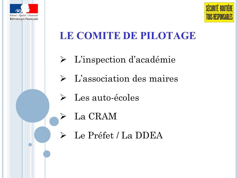 LE COMITE DE PILOTAGE  L'inspection d'académie  L'association des maires  Les auto-écoles  La CRAM  Le Préfet / La DDEA