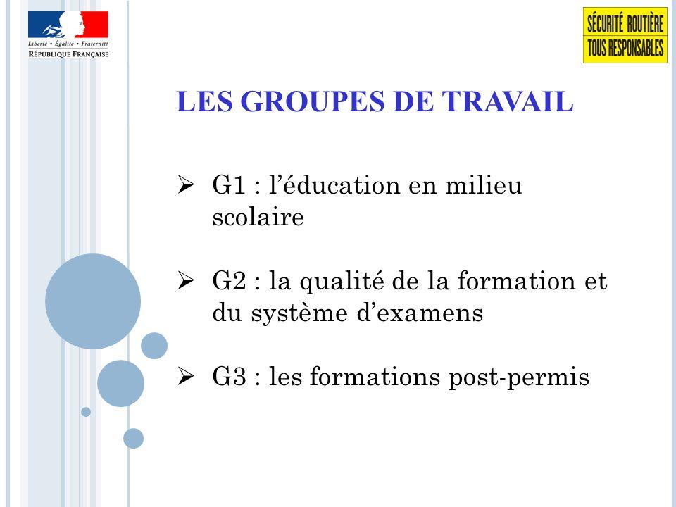 LES GROUPES DE TRAVAIL  G1 : l'éducation en milieu scolaire  G2 : la qualité de la formation et du système d'examens  G3 : les formations post-permis