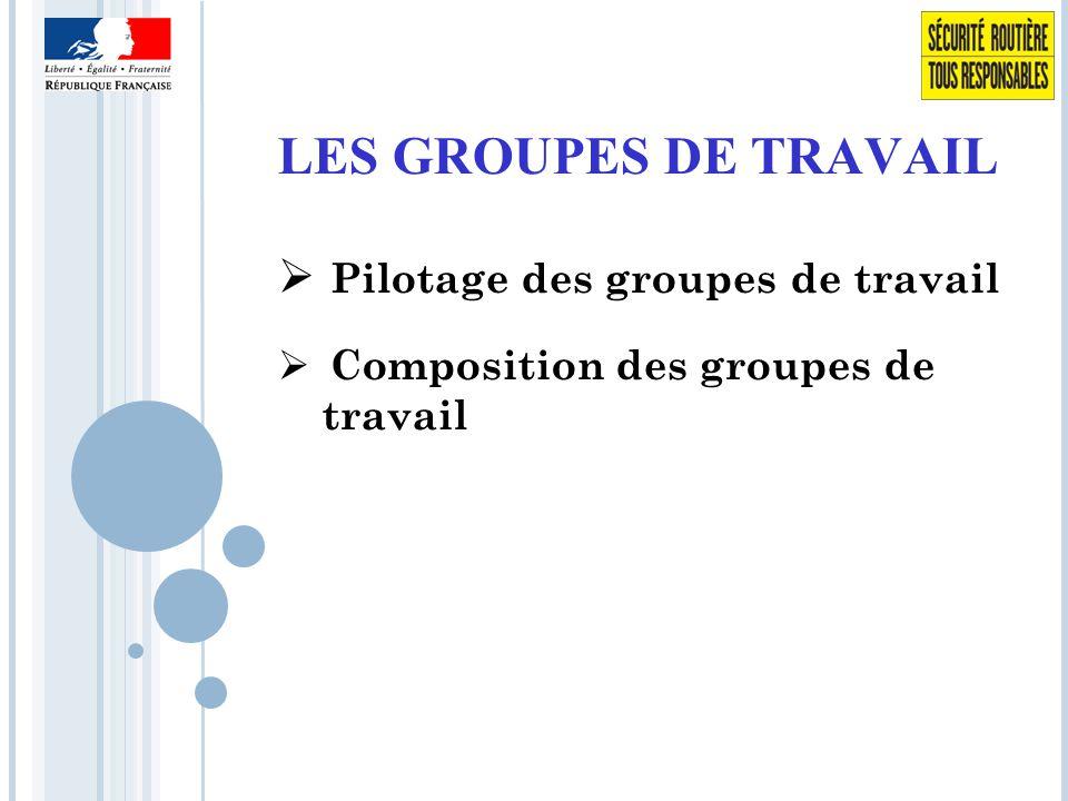 LES GROUPES DE TRAVAIL  Pilotage des groupes de travail  Composition des groupes de travail