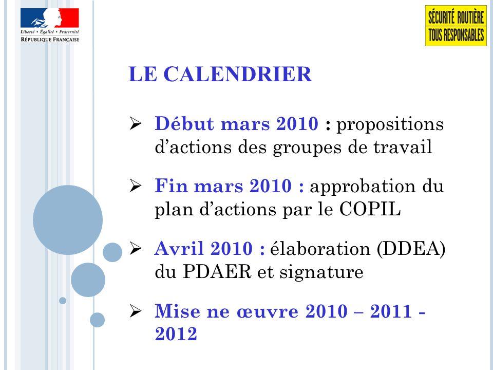 LE CALENDRIER  Début mars 2010 : propositions d'actions des groupes de travail  Fin mars 2010 : approbation du plan d'actions par le COPIL  Avril 2010 : élaboration (DDEA) du PDAER et signature  Mise ne œuvre 2010 – 2011 - 2012