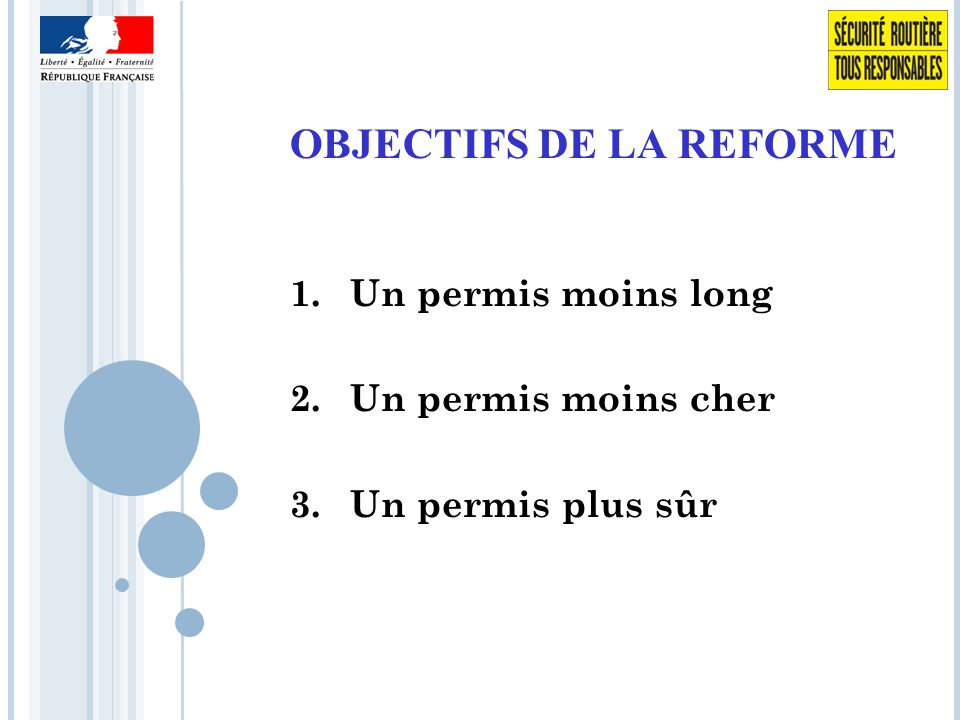 OBJECTIFS DE LA REFORME 1.Un permis moins long 2.Un permis moins cher 3.Un permis plus sûr