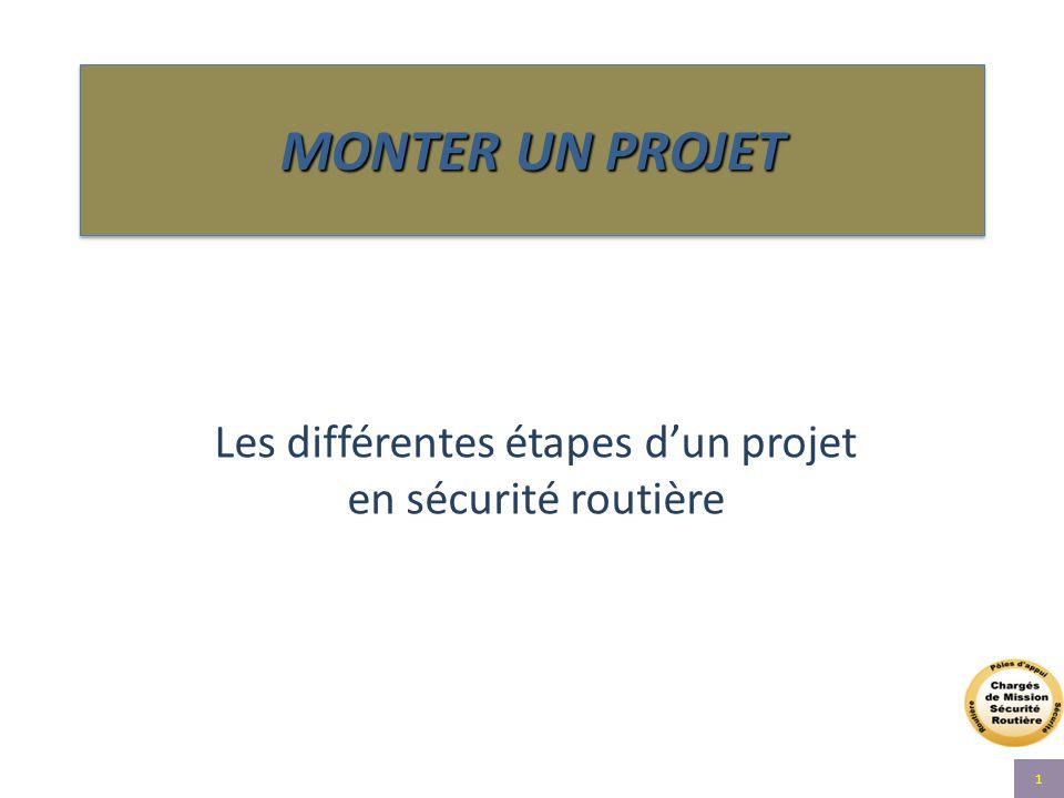WWW.developpement-durable.gouv.fr 1 Les différentes étapes d'un projet en sécurité routière MONTER UN PROJET