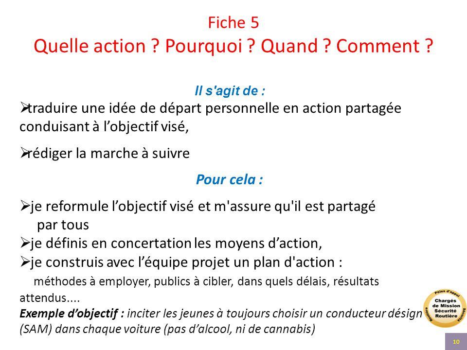 Fiche 5 Quelle action ? Pourquoi ? Quand ? Comment ? Il s'agit de :  traduire une idée de départ personnelle en action partagée conduisant à l'object