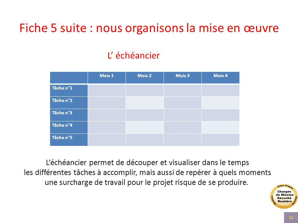 Fiche 5 suite : nous organisons la mise en œuvre L' échéancier Mois 1Mois 2Mois 3Mois 4 Tâche n°1 Tâche n°2 Tâche n°3 Tâche n°4 Tâche n°5 L'échéancier