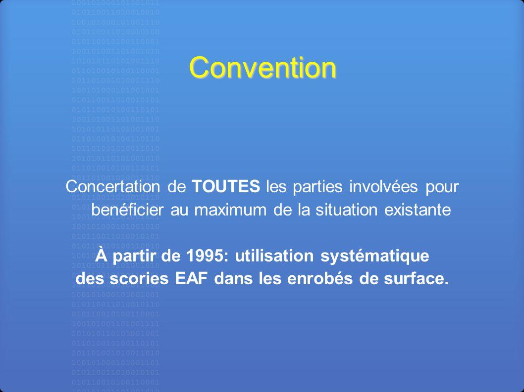 Convention Concertation de TOUTES les parties involvées pour benéficier au maximum de la situation existante À partir de 1995: utilisation systématiqu