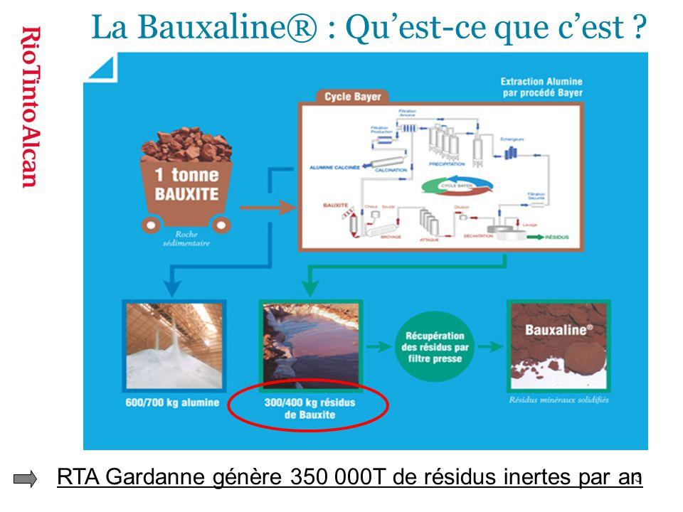 3 La Bauxaline® : Qu'est-ce que c'est ? RTA Gardanne génère 350 000T de résidus inertes par an dissolution de l'alumine contenue dans la bauxite par d