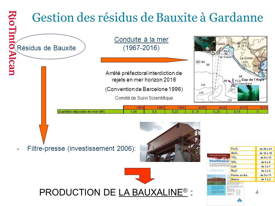 4 Gestion des résidus de Bauxite à Gardanne Résidus de Bauxite -Filtre-presse (investissement 2006): Arrêté préfectoral interdiction de rejets en mer