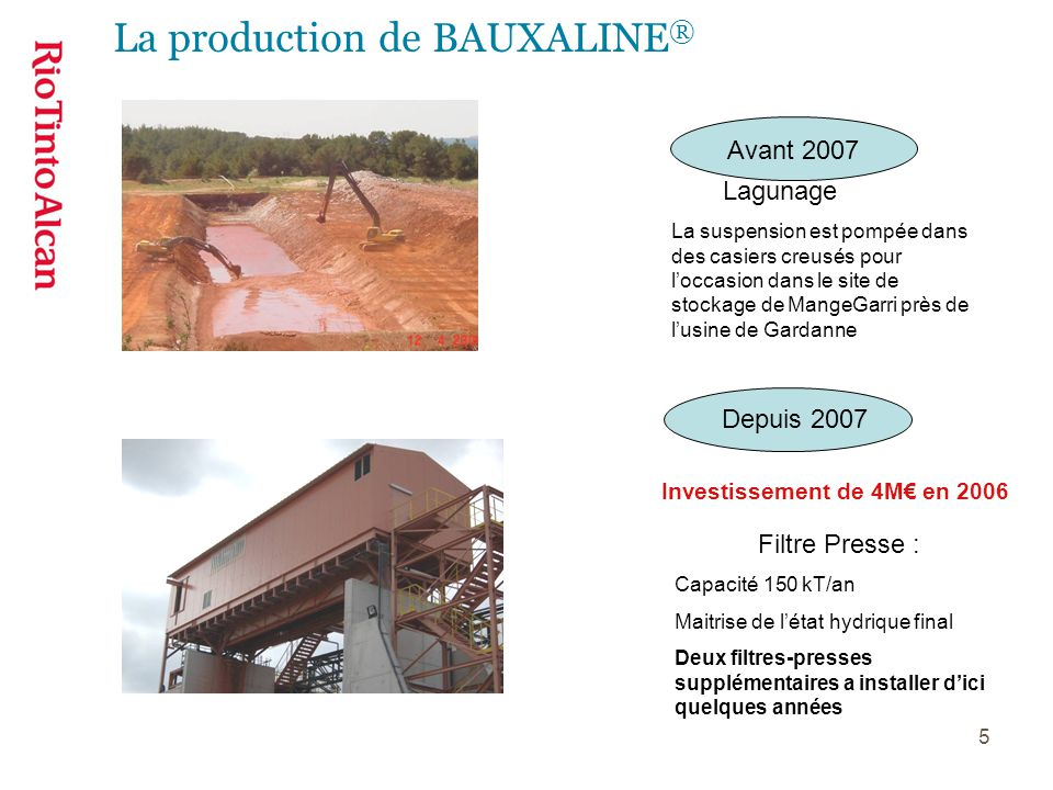 5 La production de BAUXALINE ® Lagunage La suspension est pompée dans des casiers creusés pour l'occasion dans le site de stockage de MangeGarri près de l'usine de Gardanne Filtre Presse : Capacité 150 kT/an Maitrise de l'état hydrique final Deux filtres-presses supplémentaires a installer d'ici quelques années Avant 2007 Investissement de 4M€ en 2006 Depuis 2007