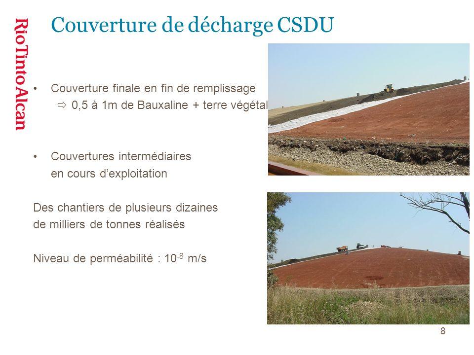 8 Couverture de décharge CSDU Couverture finale en fin de remplissage  0,5 à 1m de Bauxaline + terre végétale Couvertures intermédiaires en cours d'e