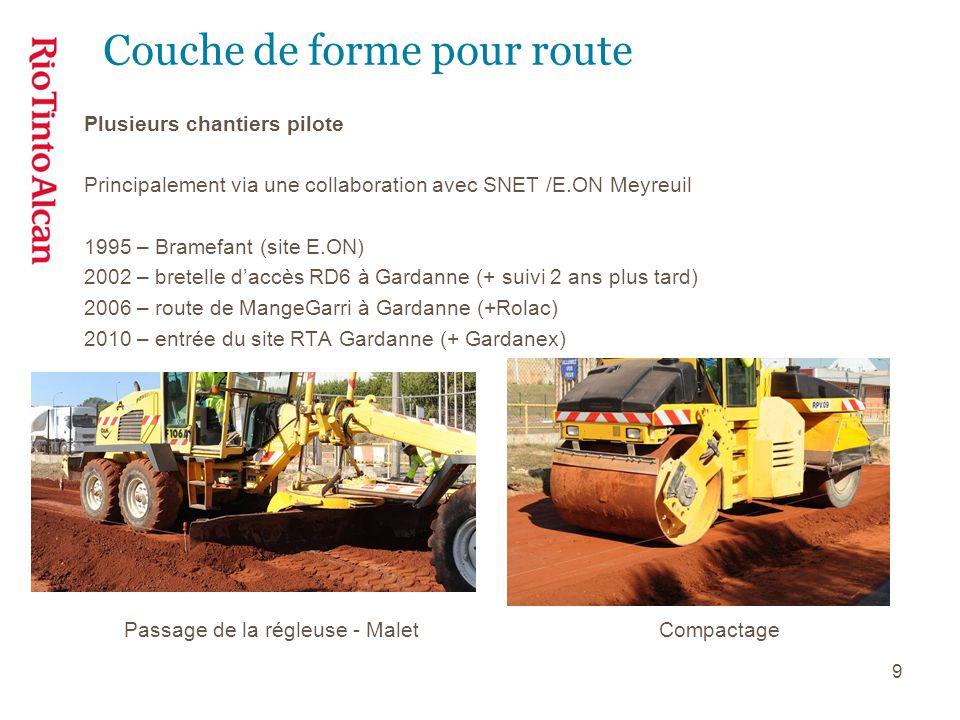 9 Couche de forme pour route Plusieurs chantiers pilote Principalement via une collaboration avec SNET /E.ON Meyreuil 1995 – Bramefant (site E.ON) 2002 – bretelle d'accès RD6 à Gardanne (+ suivi 2 ans plus tard) 2006 – route de MangeGarri à Gardanne (+Rolac) 2010 – entrée du site RTA Gardanne (+ Gardanex) Passage de la régleuse - MaletCompactage